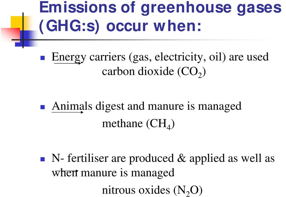 digest and manure is managed methane (CH 4 ) N- fertiliser are