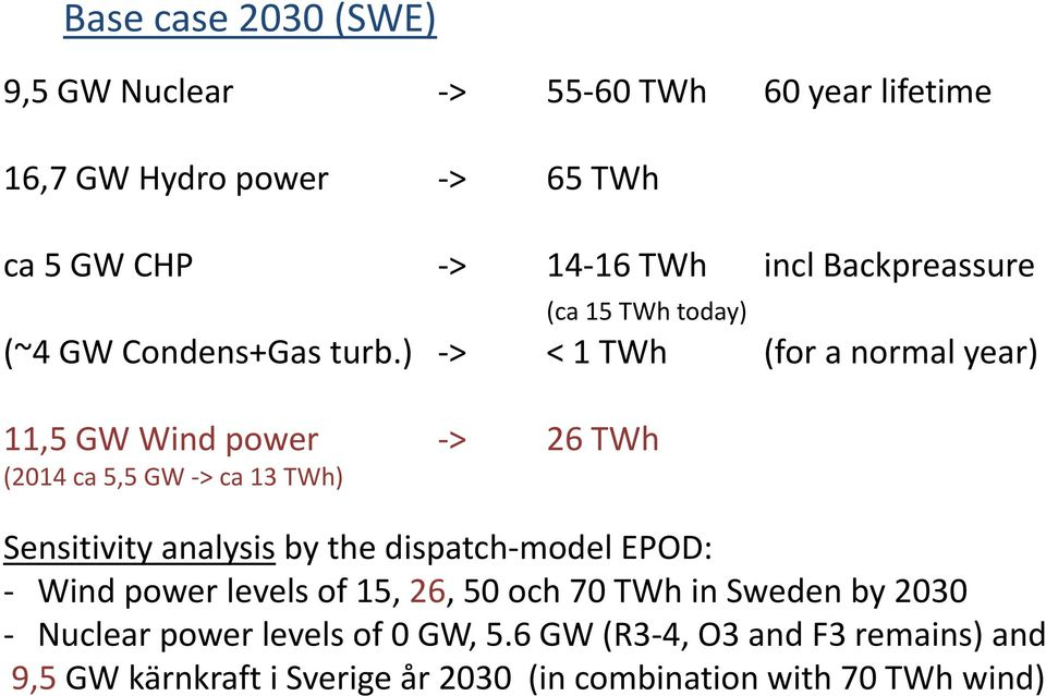 ) > < 1 TWh (for a normal year) 11,5 GW Wind power > 26 TWh (214 ca 5,5 GW > ca 13 TWh) Sensitivity analysis by the dispatch