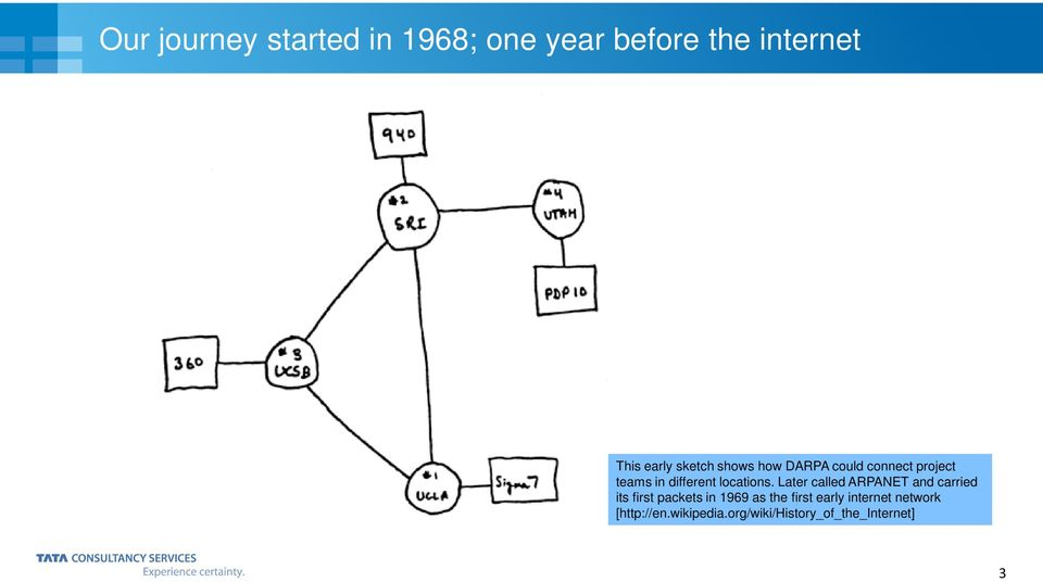 Later called ARPANET and carried its first packets in 1969 as the first