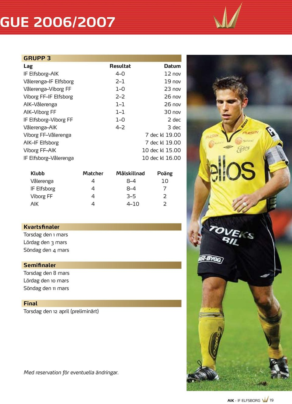 00 IF Elfsborg Vålerenga 10 dec kl 16.