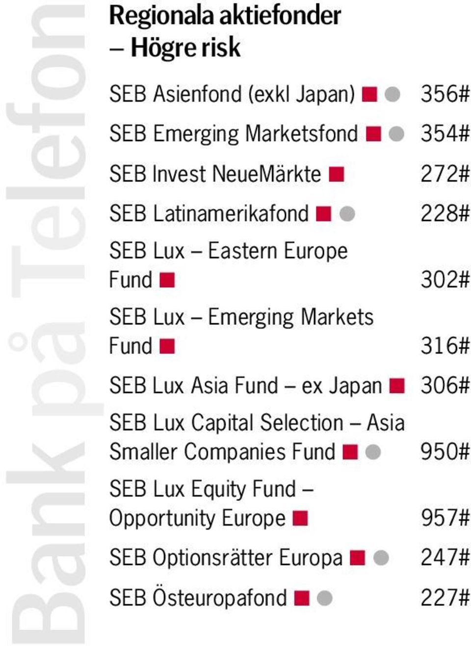Emerging Markets Fund 316# SEB Lux Asia Fund ex Japan 306# SEB Lux Capital Selection Asia
