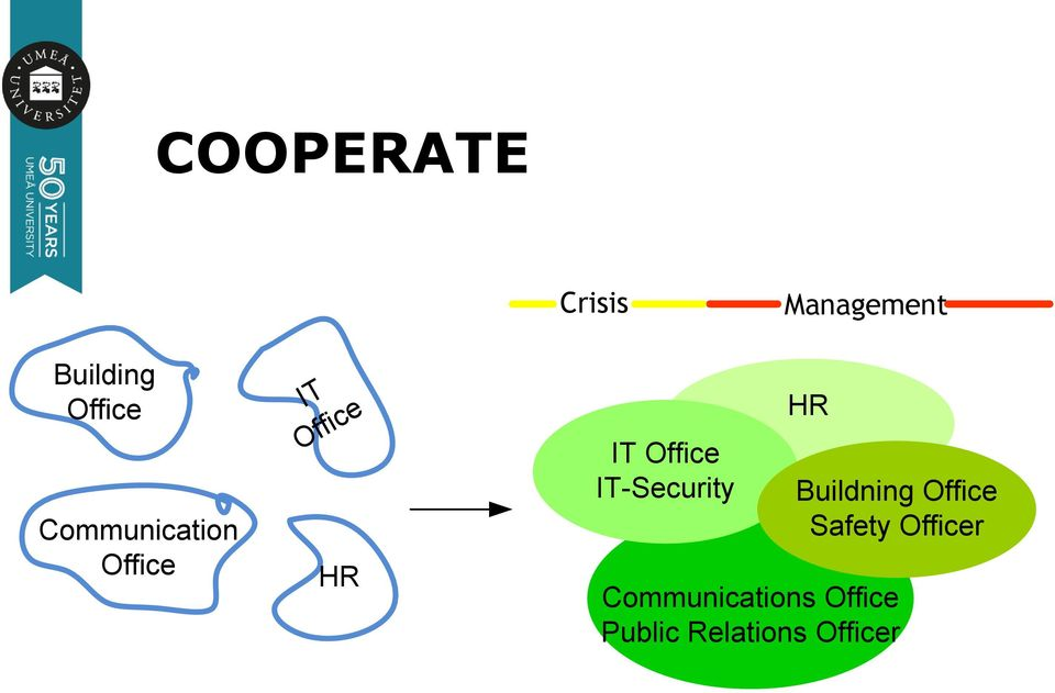 IT-Security HR Buildning Office Safety