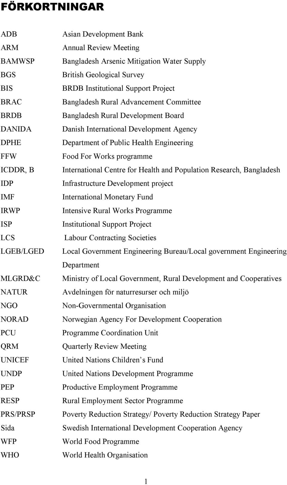 Board Danish International Development Agency Department of Public Health Engineering Food For Works programme International Centre for Health and Population Research, Bangladesh Infrastructure