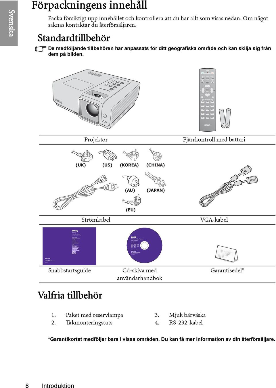 Projektor Fjärrkontroll med batteri (UK) (US) (KOREA) (CHINA) (AU) (JAPAN) Strömkabel (EU) VGA-kabel W1000+ Video Projector Quick Start Guide Snabbstartsguide Valfria tillbehör Cd-skiva med