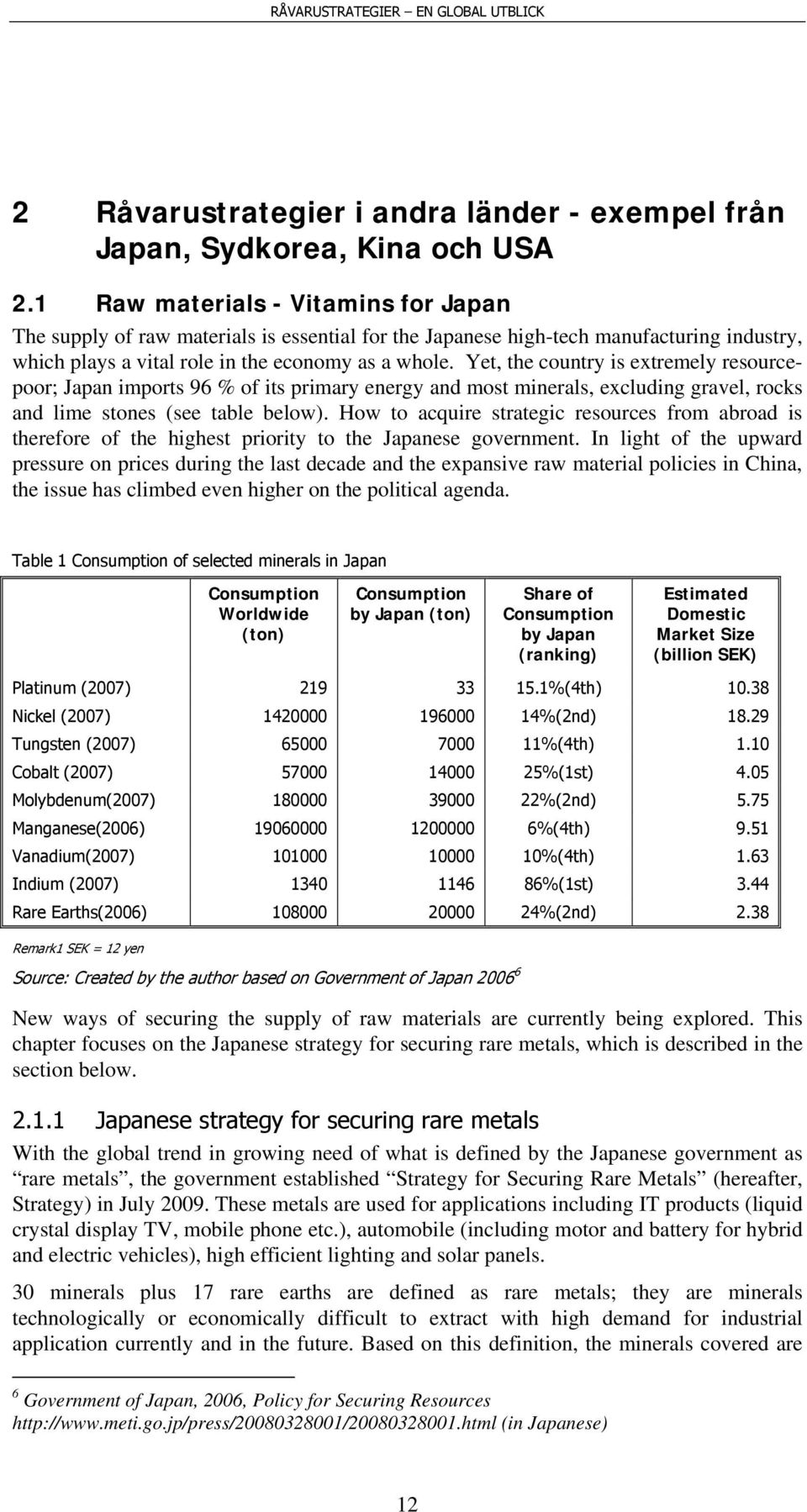 Yet, the country is extremely resourcepoor; Japan imports 96 % of its primary energy and most minerals, excluding gravel, rocks and lime stones (see table below).