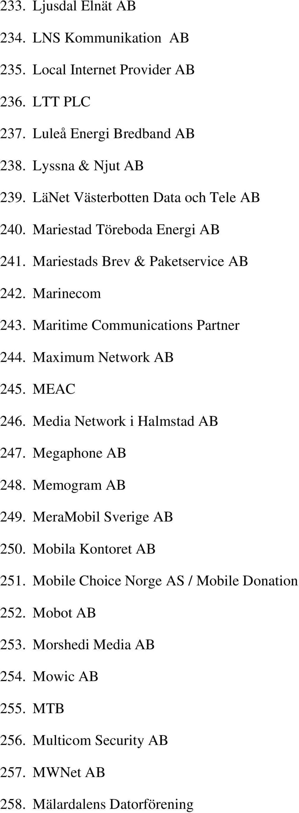 Maritime Communications Partner 244. Maximum Network AB 245. MEAC 246. Media Network i Halmstad AB 247. Megaphone AB 248. Memogram AB 249.