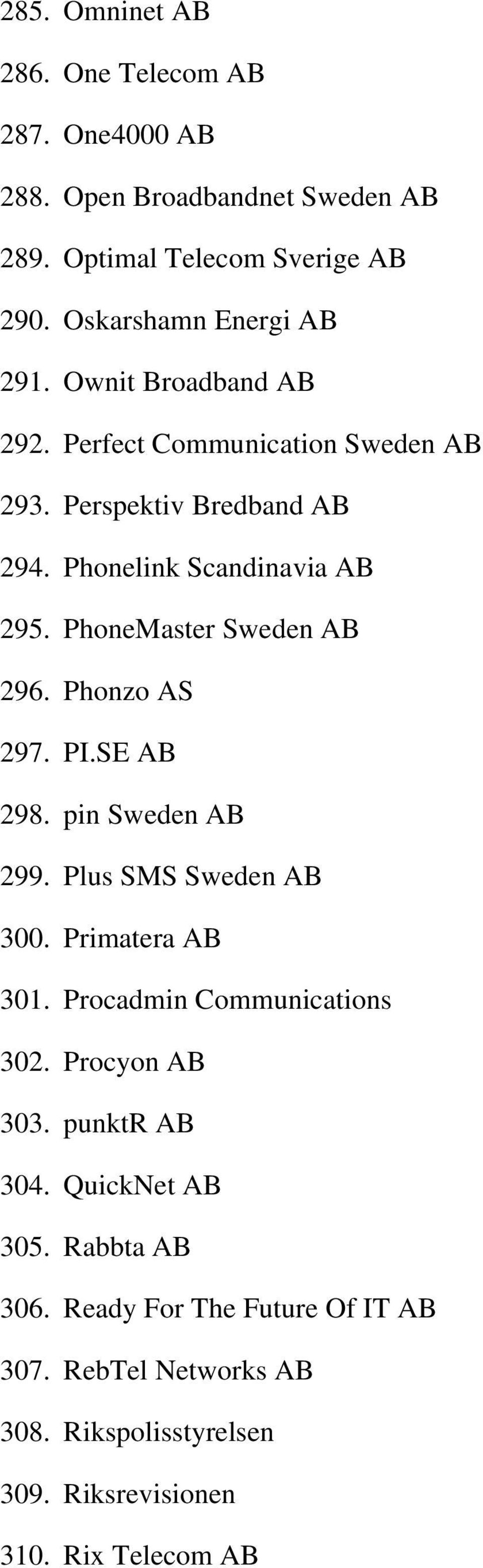 Phonzo AS 297. PI.SE AB 298. pin Sweden AB 299. Plus SMS Sweden AB 300. Primatera AB 301. Procadmin Communications 302. Procyon AB 303.