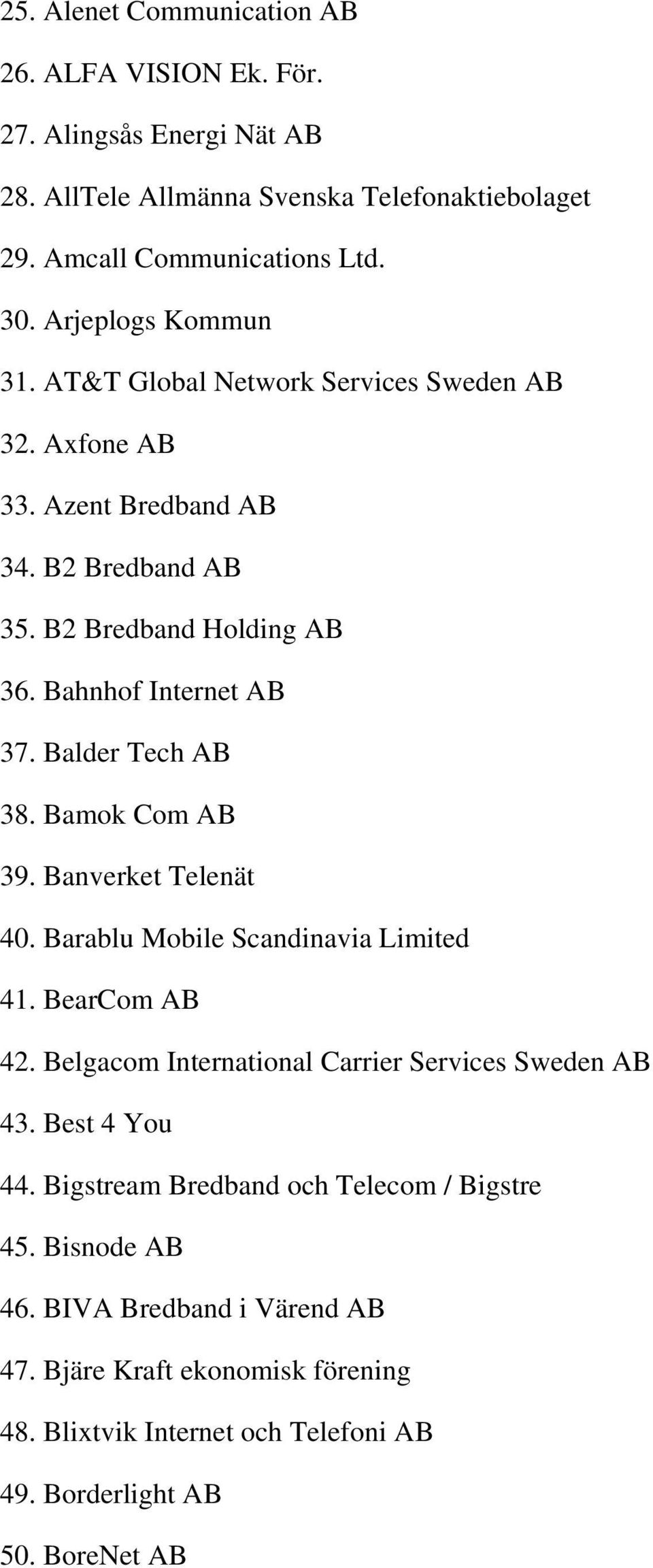 Balder Tech AB 38. Bamok Com AB 39. Banverket Telenät 40. Barablu Mobile Scandinavia Limited 41. BearCom AB 42. Belgacom International Carrier Services Sweden AB 43.