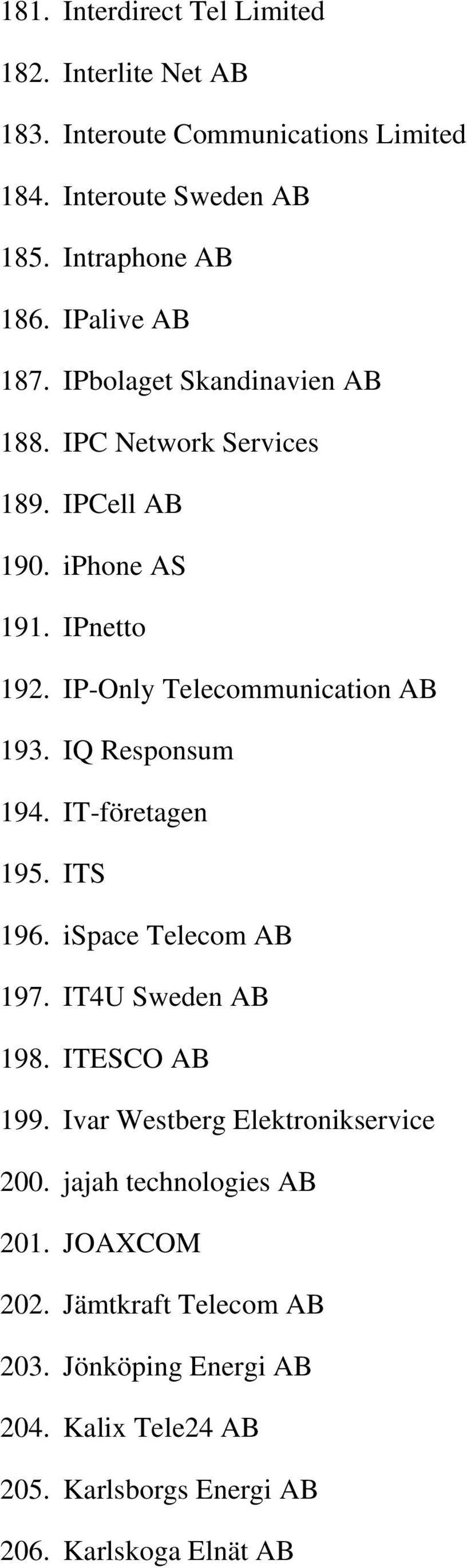 IP-Only Telecommunication AB 193. IQ Responsum 194. IT-företagen 195. ITS 196. ispace Telecom AB 197. IT4U Sweden AB 198. ITESCO AB 199.