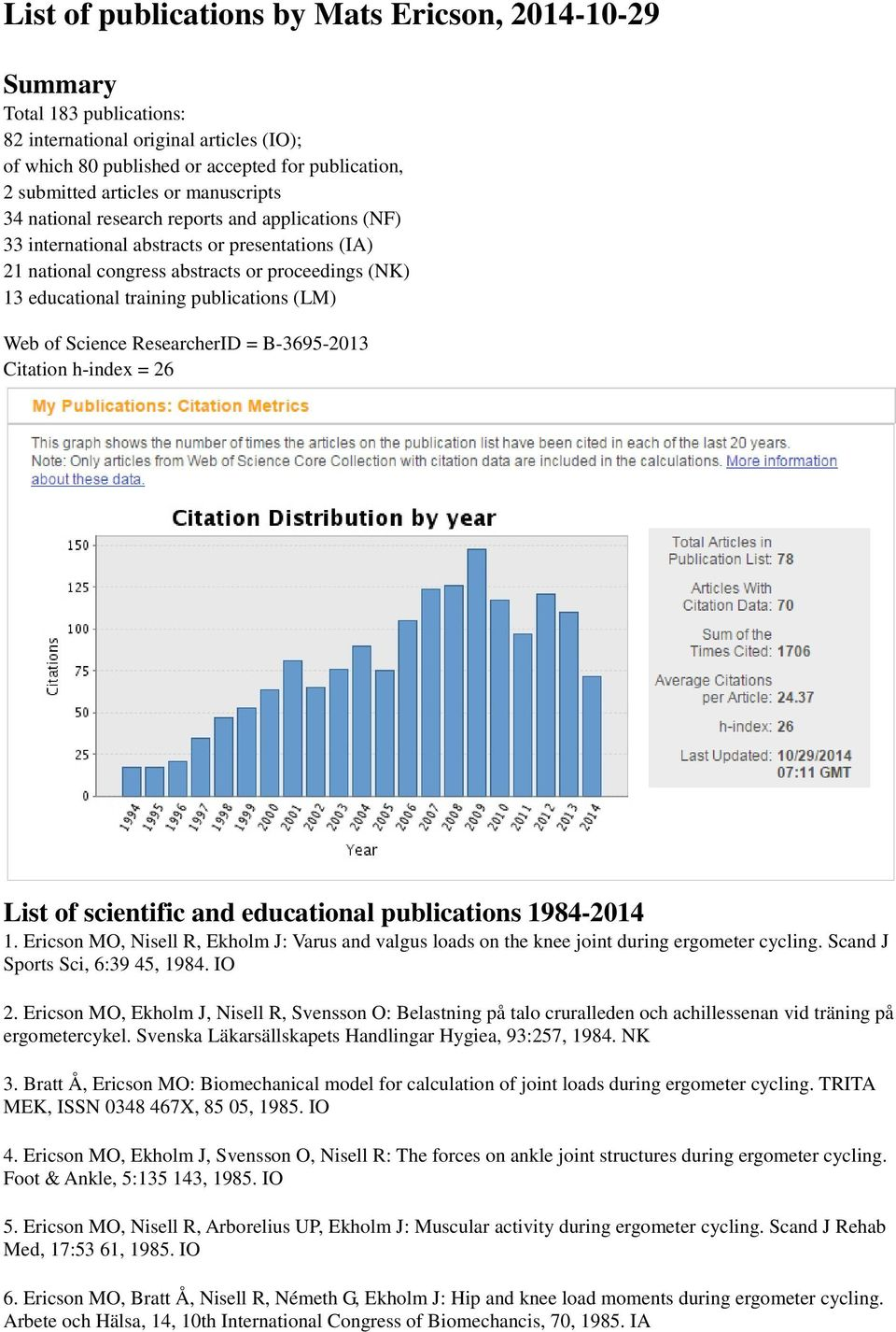 (LM) Web of Science ResearcherID = B-3695-2013 Citation h-index = 26 List of scientific and educational publications 1984-2014 1.