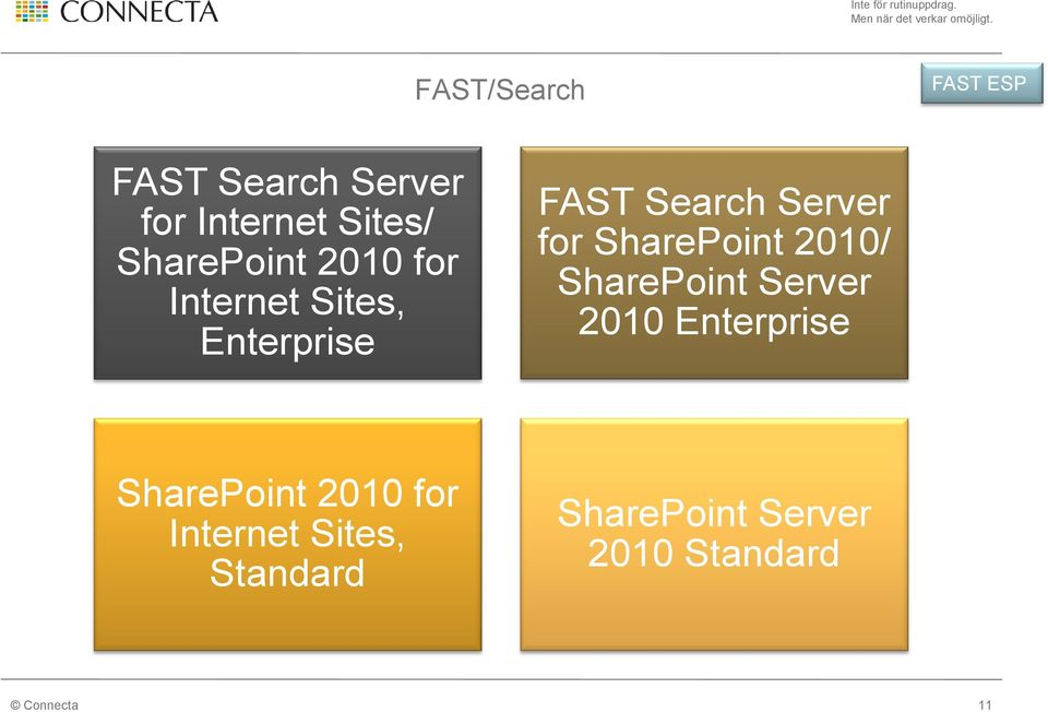 Server for SharePoint 2010/ SharePoint Server 2010 Enterprise