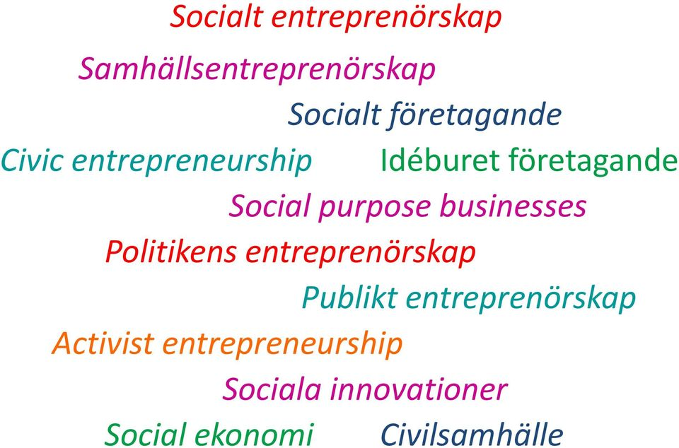 purpose businesses Politikens entreprenörskap Publikt