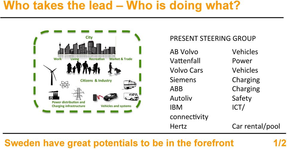 zens & Industry Vehicles and systems PRESENT STEERING GROUP AB Volvo Vehicles Va[enfall Power