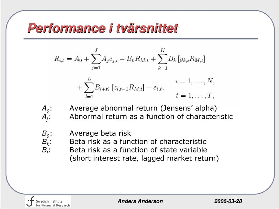 Average beta risk Beta risk as a function of characteristic Beta risk as