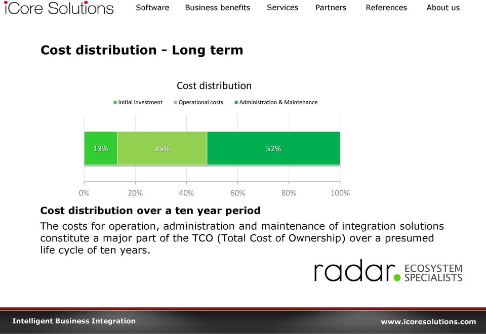 year period The costs for operation, administration and maintenance of integration solutions