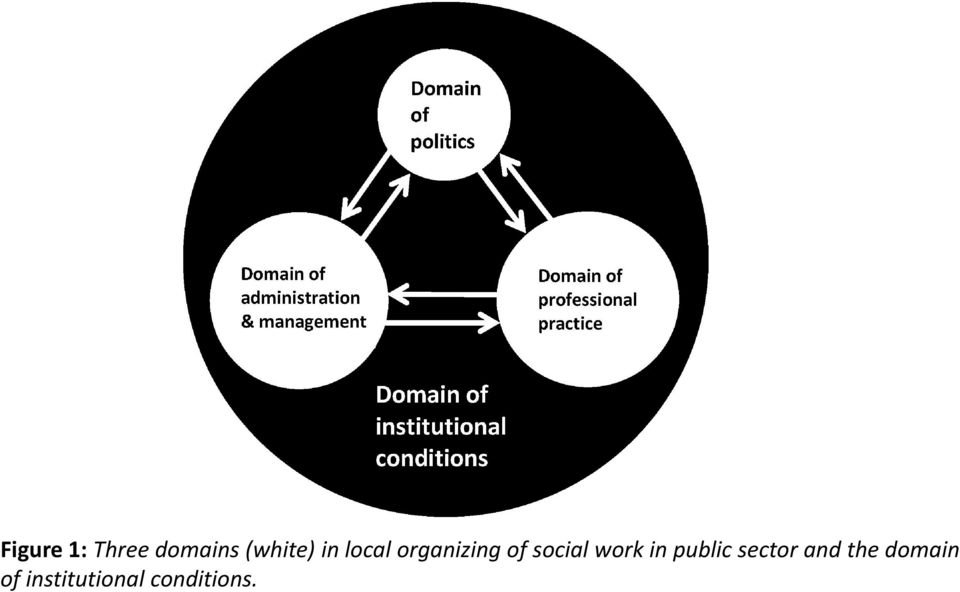 work in public sector and the