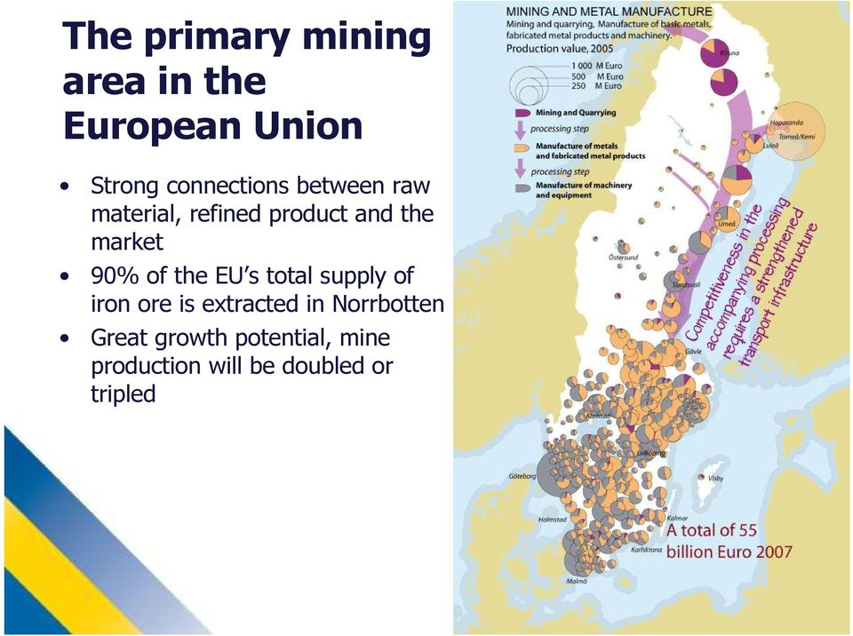 market 90% of the EU s total supply of iron ore is extracted