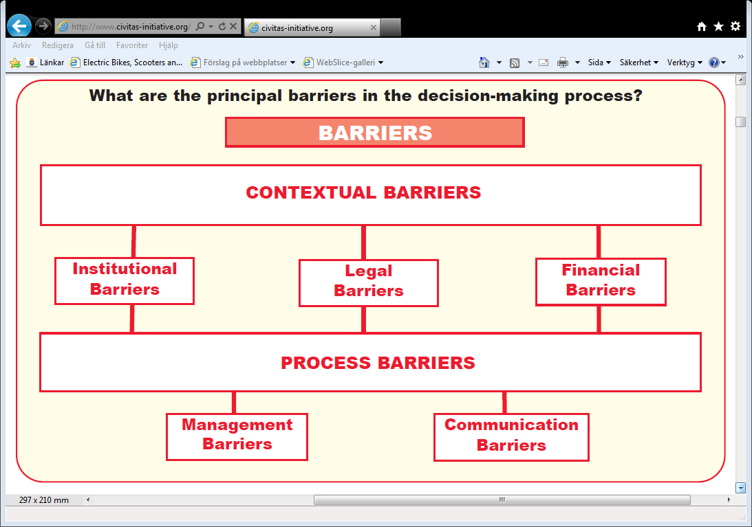 Barriers for transport projects