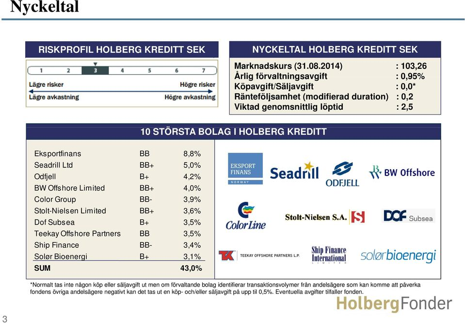 5,0% Odfjell B+ 42% 4,2% BW Offshore Limited BB+ 4,0% Color Group BB- 3,9% Stolt-Nielsen Limited BB+ 3,6% Dof Subsea B+ 3,5% Teekay Offshore Partners BB 3,5% Ship Finance BB- 3,4% Solør Bioenergi B+
