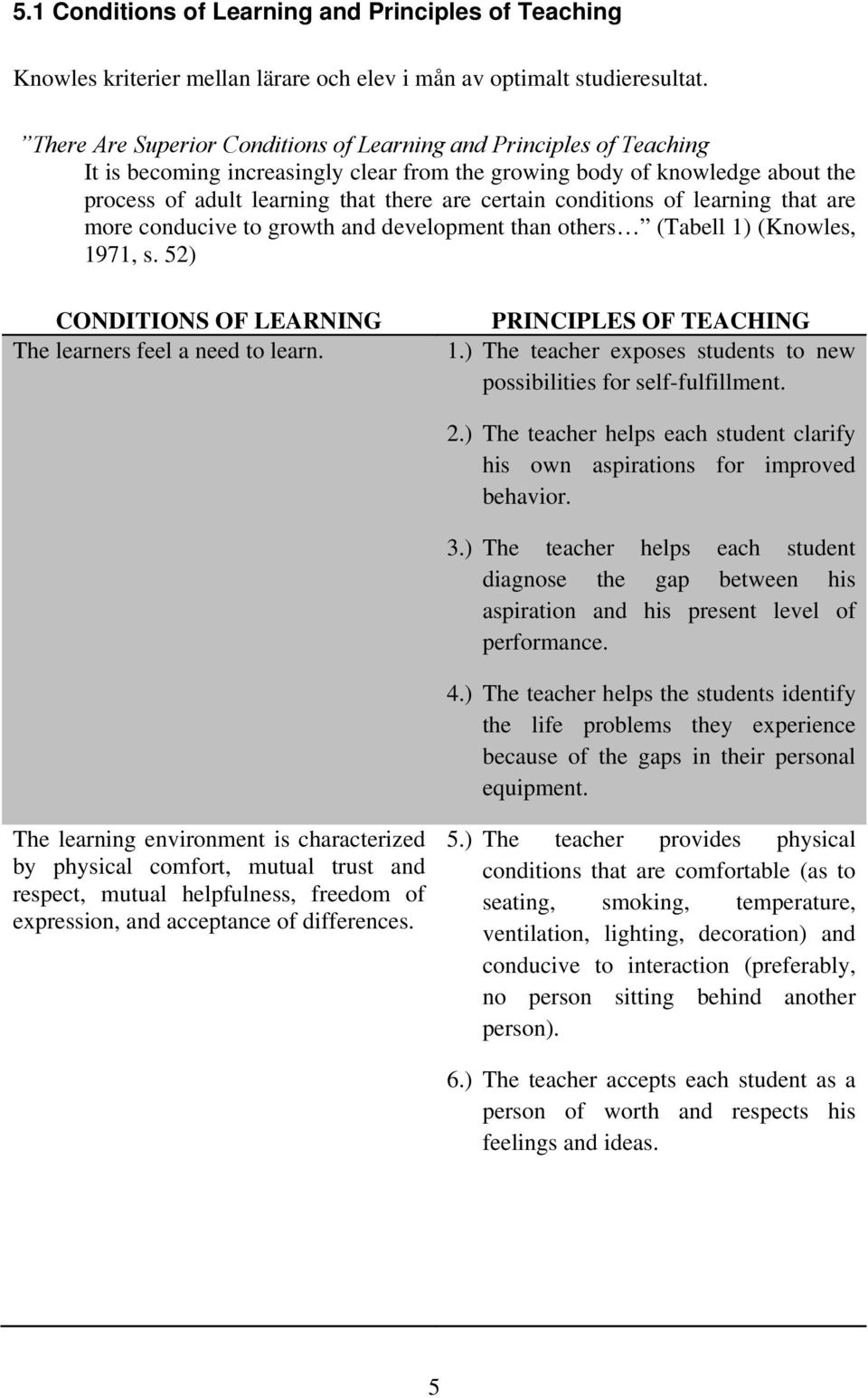 conditions of learning that are more conducive to growth and development than others (Tabell 1) (Knowles, 1971, s. 52) CONDITIONS OF LEARNING The learners feel a need to learn.