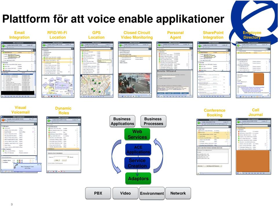 Directory Visual Voicemail Dynamic Roles Business Applications Business Processes Conference