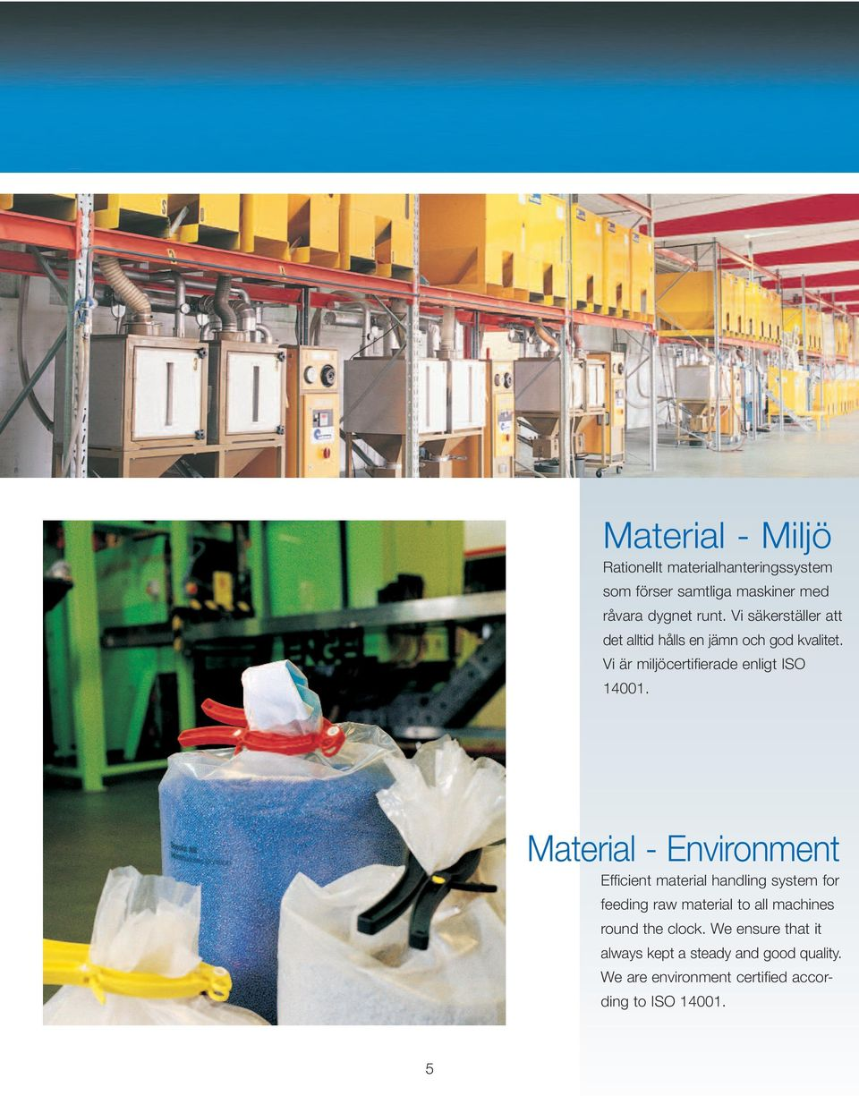 Material - Environment Efficient material handling system for feeding raw material to all machines round the