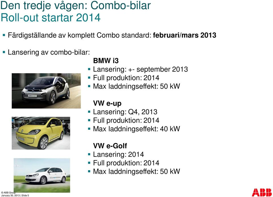 2014 Max laddningseffekt: 50 kw VW e-up Lansering: Q4, 2013 Full produktion: 2014 Max
