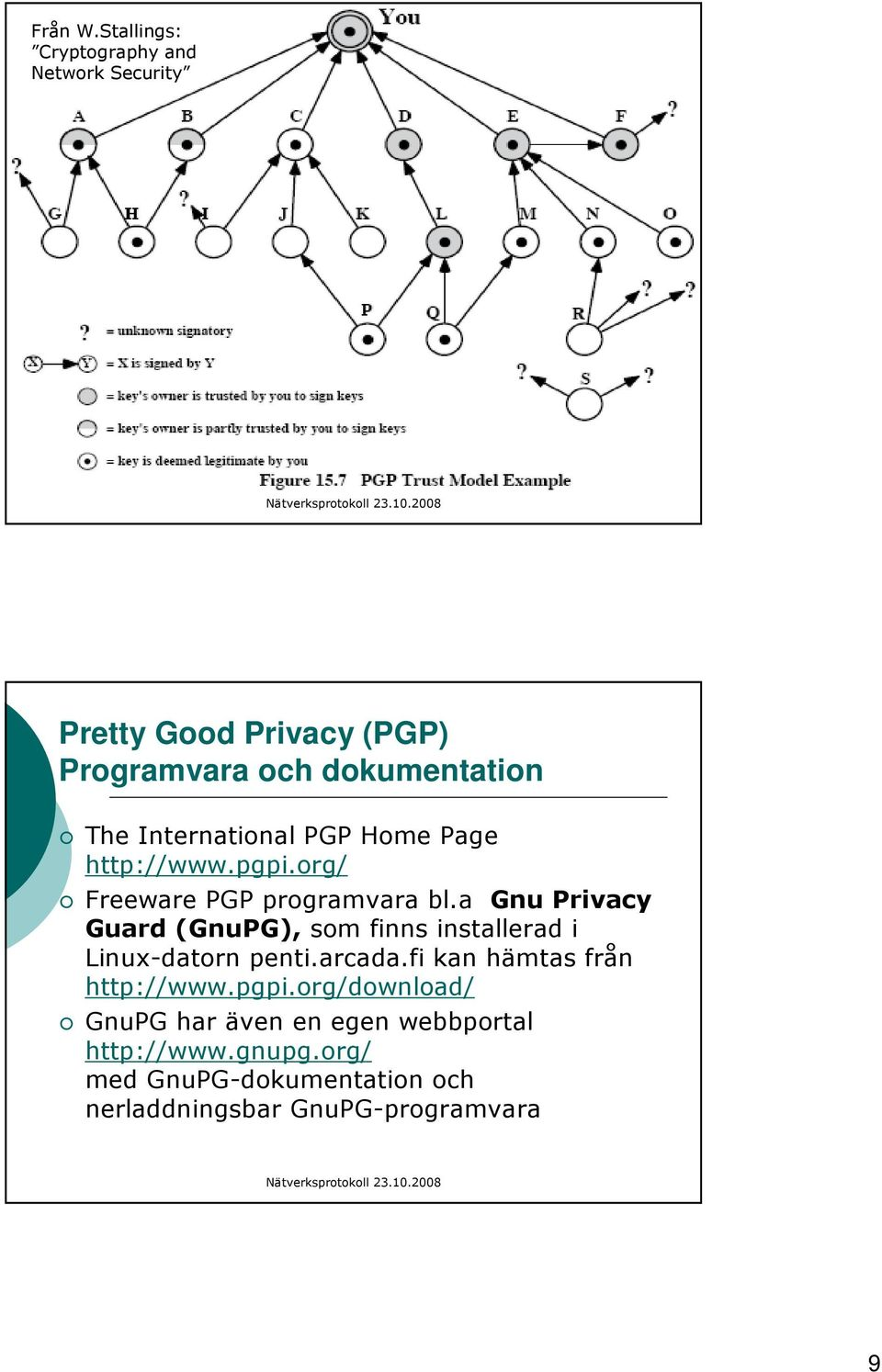 International PGP Home Page http://www.pgpi.org/ Freeware PGP programvara bl.