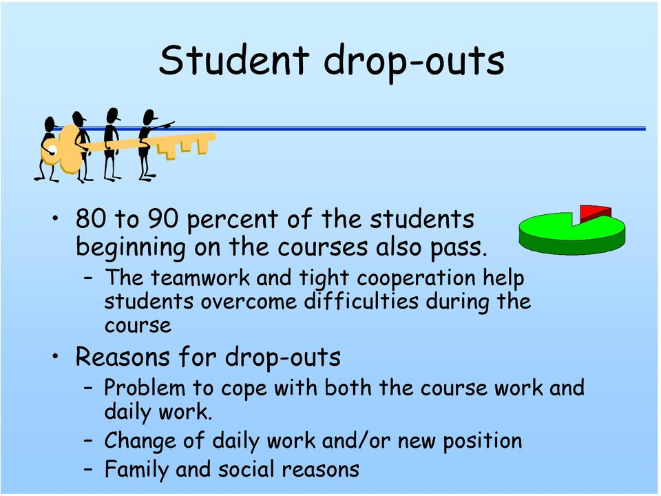 during the course Reasons for drop-outs Problem to cope with both the course