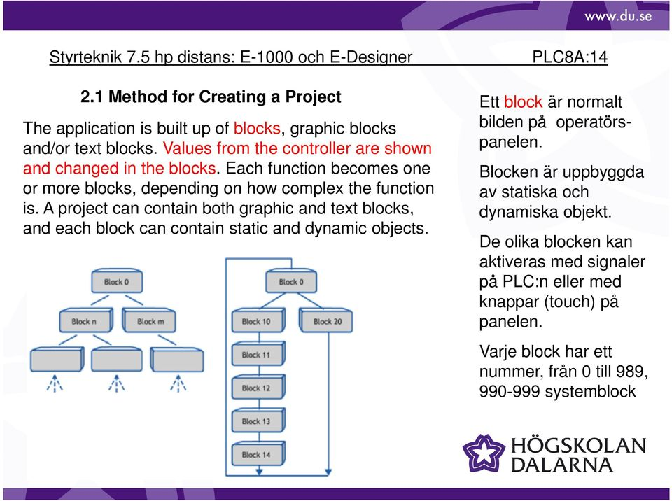 A project can contain both graphic and text blocks, and each block can contain static and dynamic objects.
