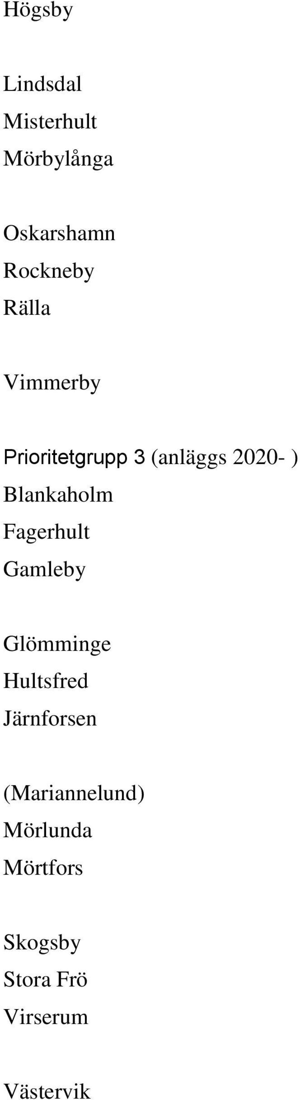 Blankaholm Fagerhult Gamleby Glömminge Hultsfred