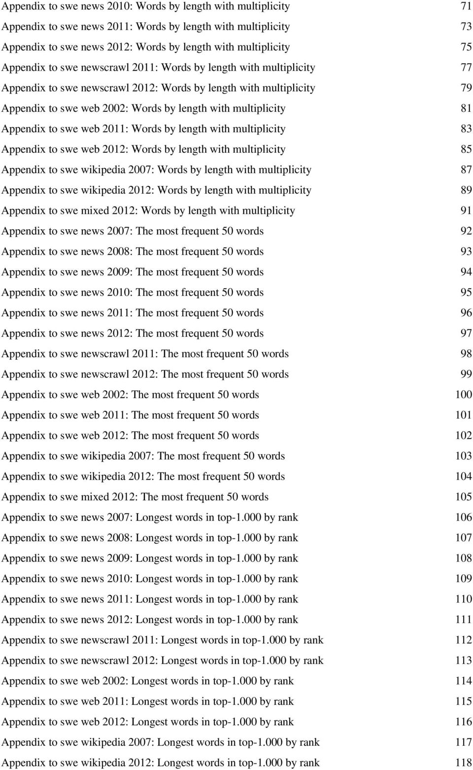81 Appendix to swe web 2011: Words by length with multiplicity 83 Appendix to swe web 2012: Words by length with multiplicity 85 Appendix to swe wikipedia 2007: Words by length with multiplicity 87
