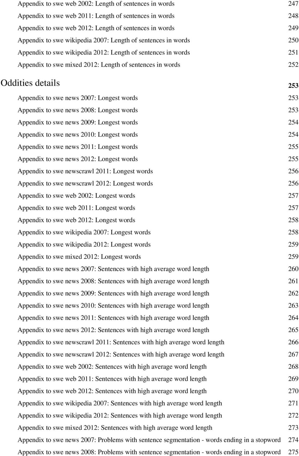Appendix to swe news 2007: Longest words 253 Appendix to swe news 2008: Longest words 253 Appendix to swe news 2009: Longest words 254 Appendix to swe news 2010: Longest words 254 Appendix to swe