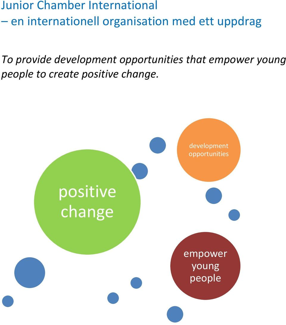 opportunities that empower young people to create