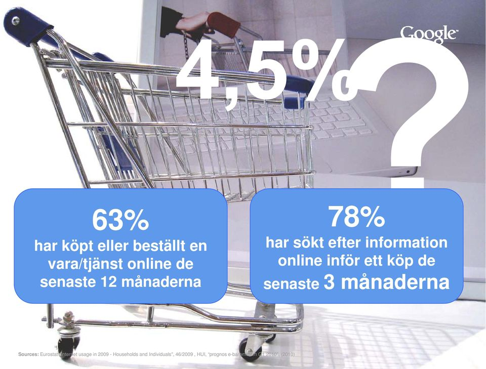 "senaste 3 månaderna Sources: Eurostat ""Internet usage in 2009 -"