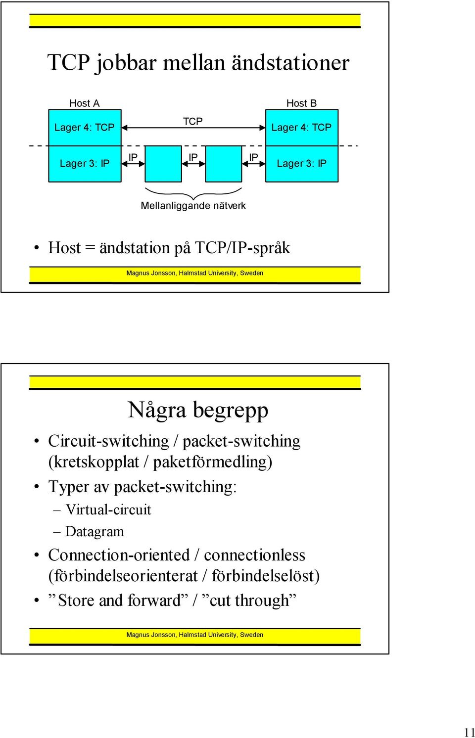 packet-switching (kretskopplat / paketförmedling) Typer av packet-switching: Virtual-circuit Datagram