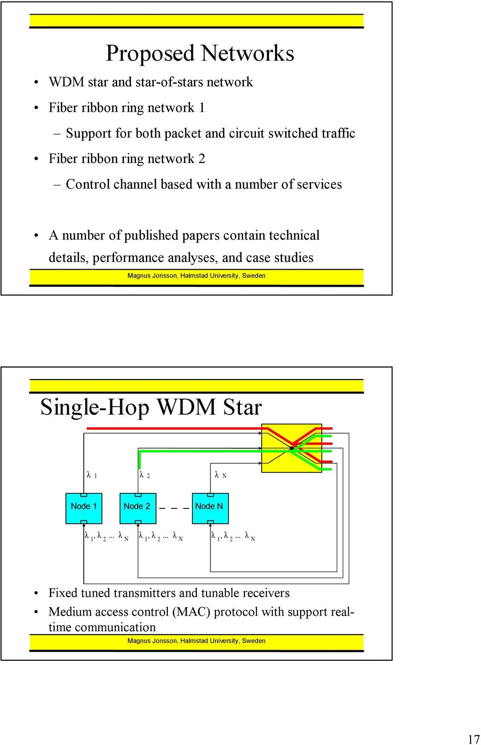 details, performance analyses, and case studies Single-Hop WDM Star λ 1 λ 2 λ Ν Node 1 Node 2 Node N λ 1, λ 2... λ Ν λ 1, λ 2.