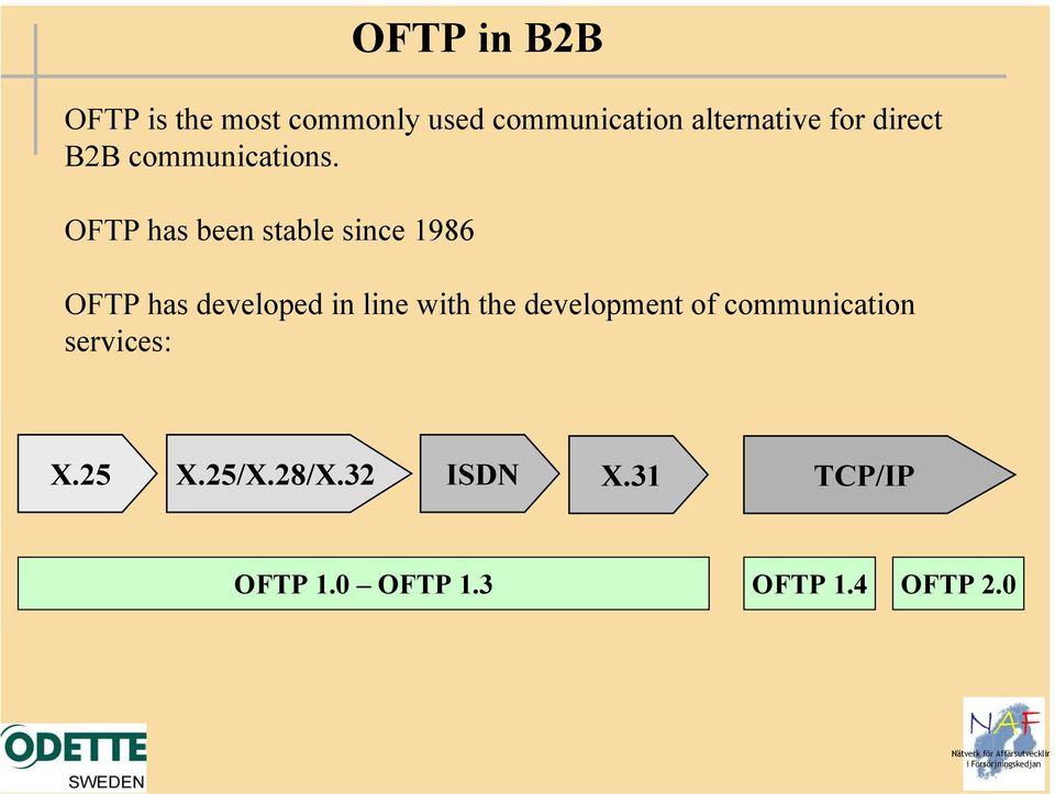 OFTP has been stable since 1986 OFTP has developed in line with the