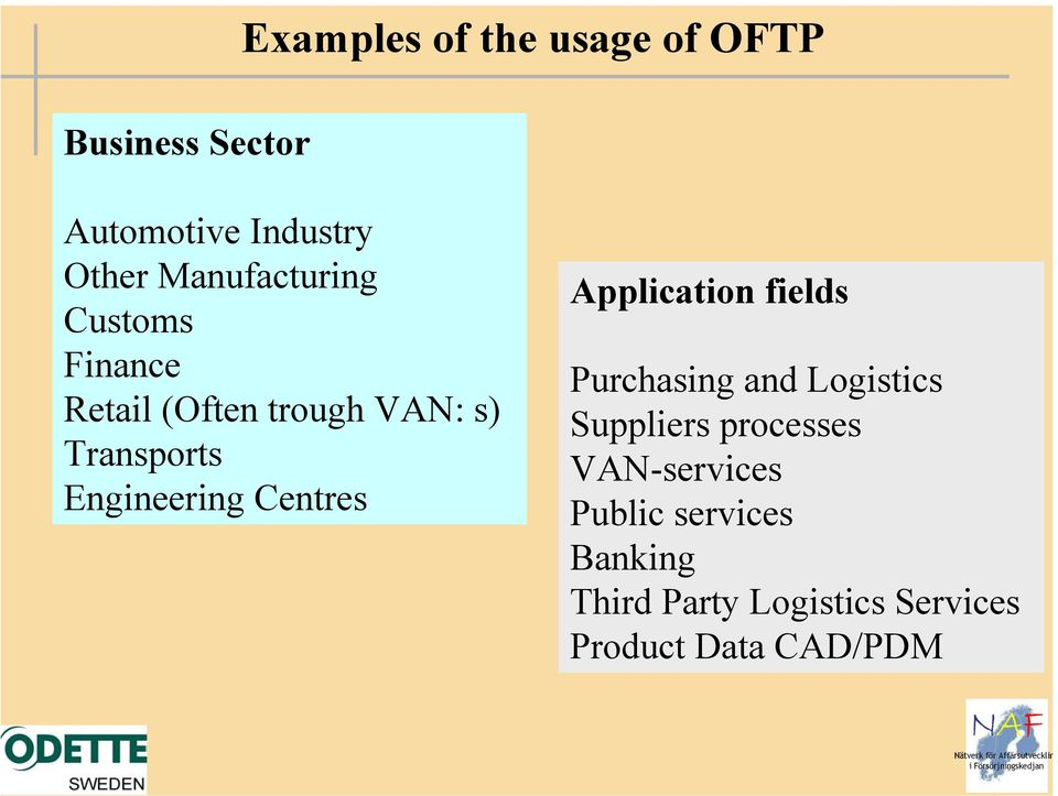 Engineering Centres Application fields Purchasing and Logistics Suppliers