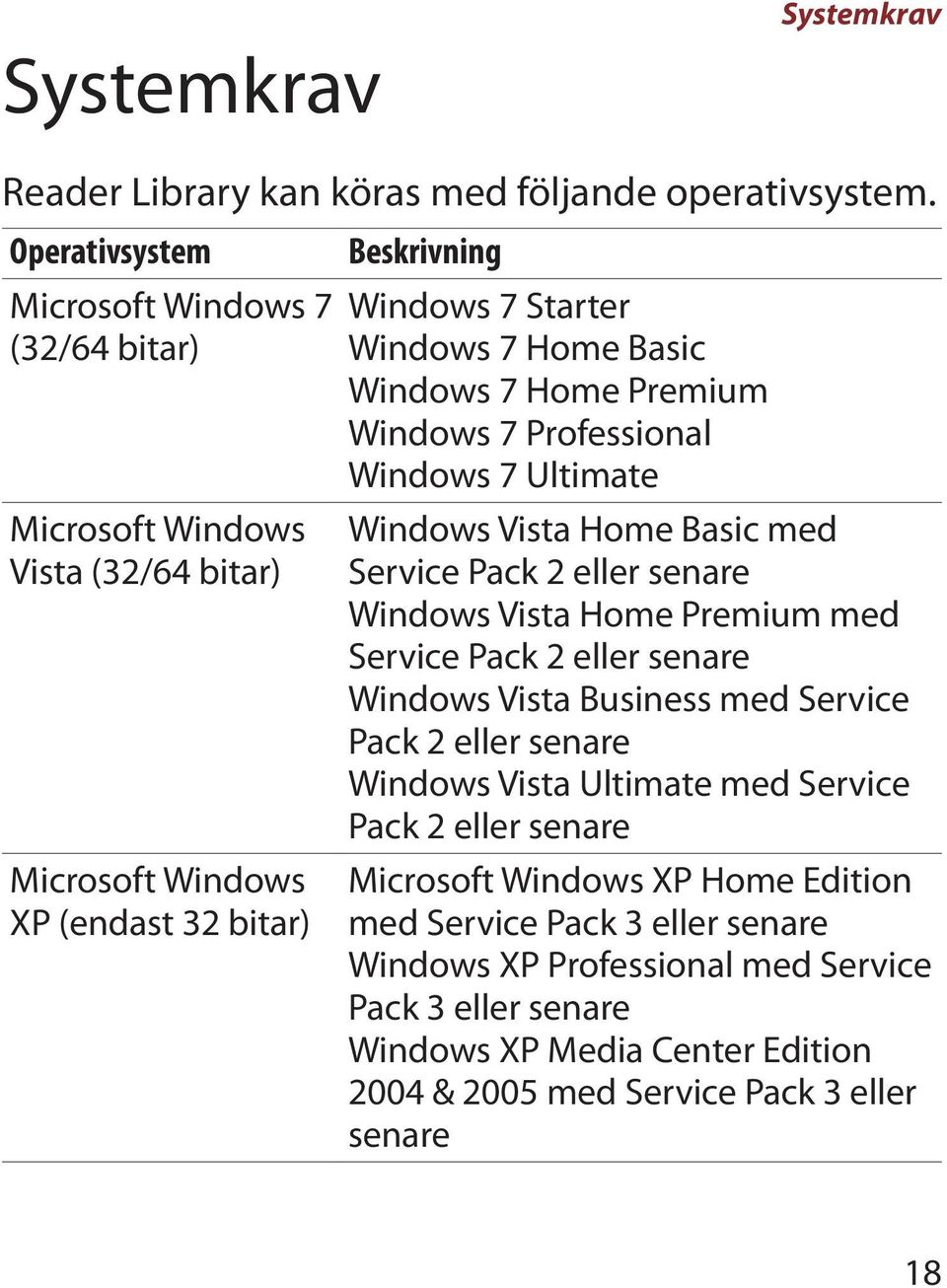 7 Home Premium Windows 7 Professional Windows 7 Ultimate Windows Vista Home Basic med Service Pack 2 eller senare Windows Vista Home Premium med Service Pack 2 eller senare Windows