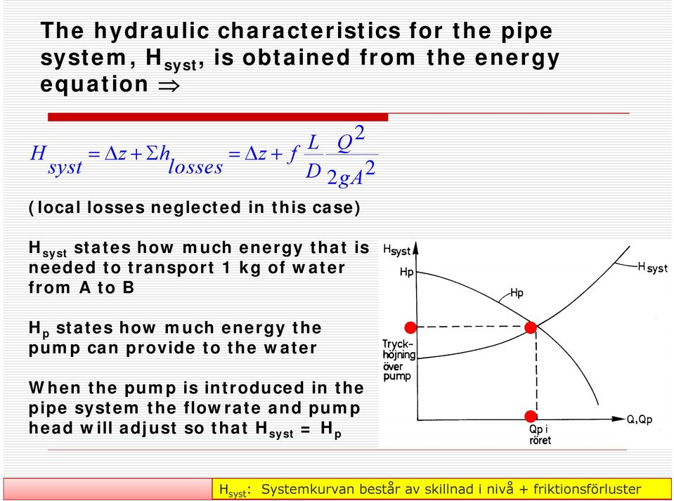 water from A to B H p states how much energy the pump can provide to the water When the pump is introduced in the pipe