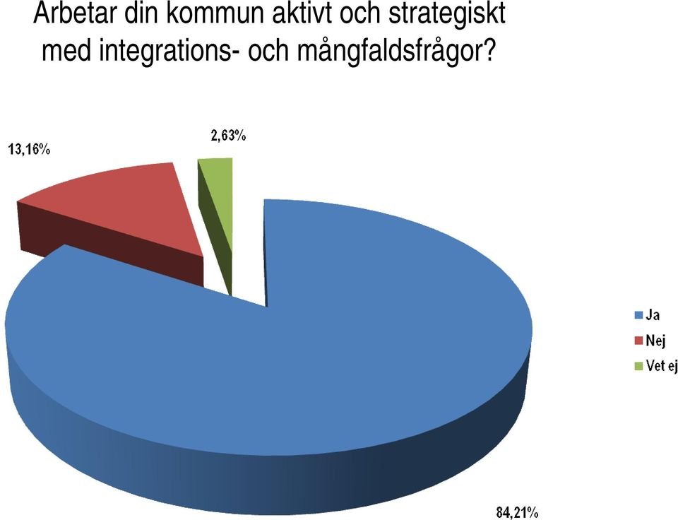 strategiskt med