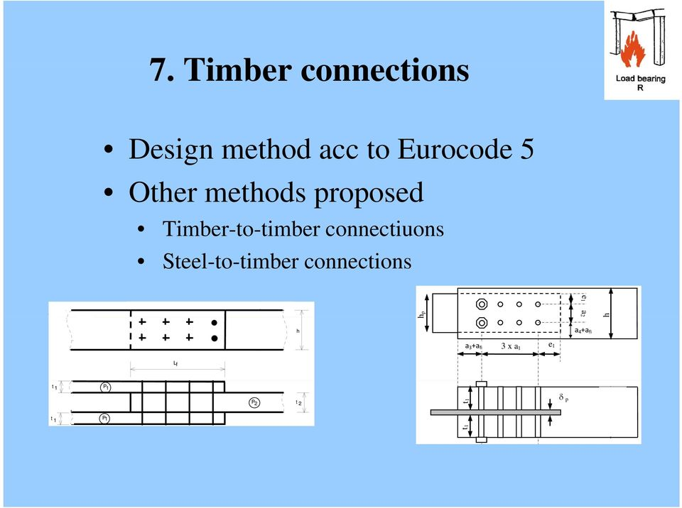 Timber-to-timber connectiuons Steel-to-timber connections mm hp h e1 a2 h Zone