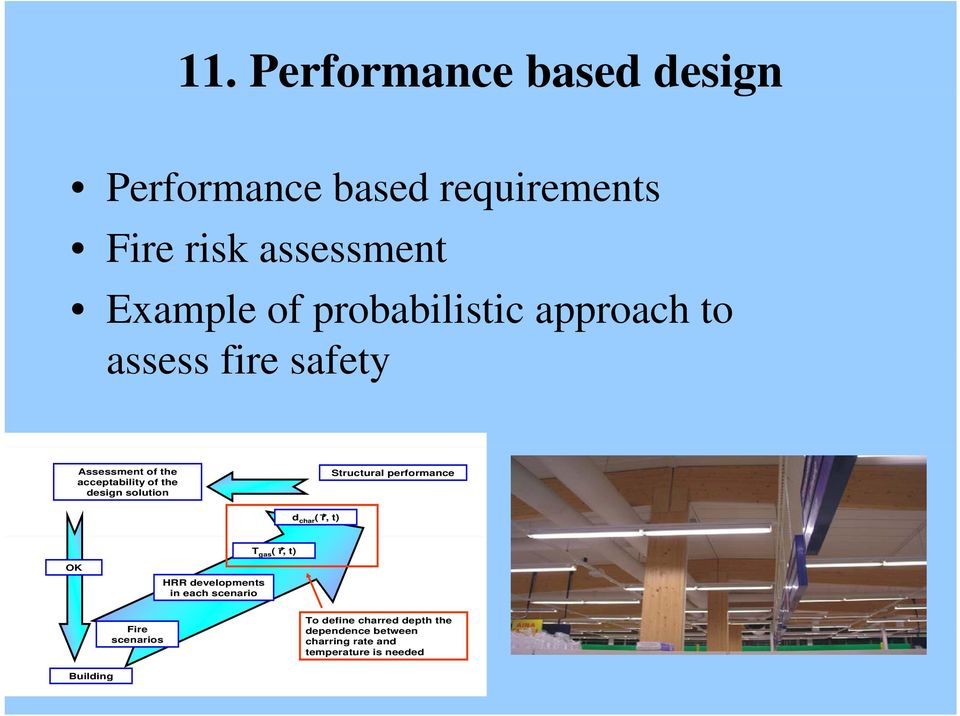 solution Structural performance d char ( r, t) T gas ( r, t) OK HRR developments in each scenario