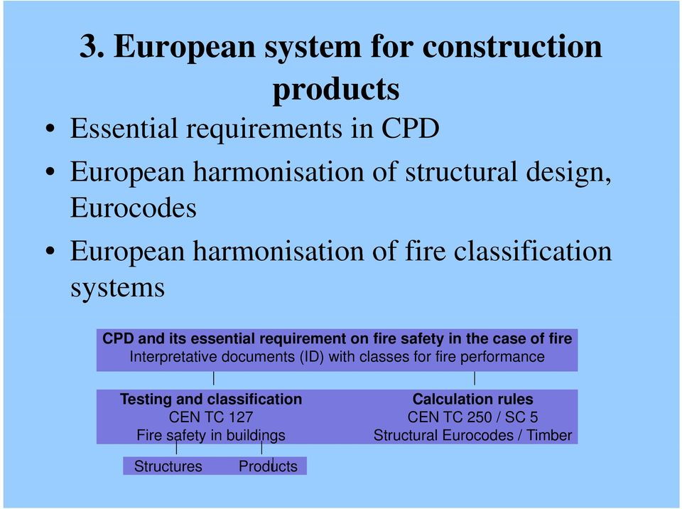 safety in the case of fire Interpretative documents (ID) with classes for fire performance Testing and