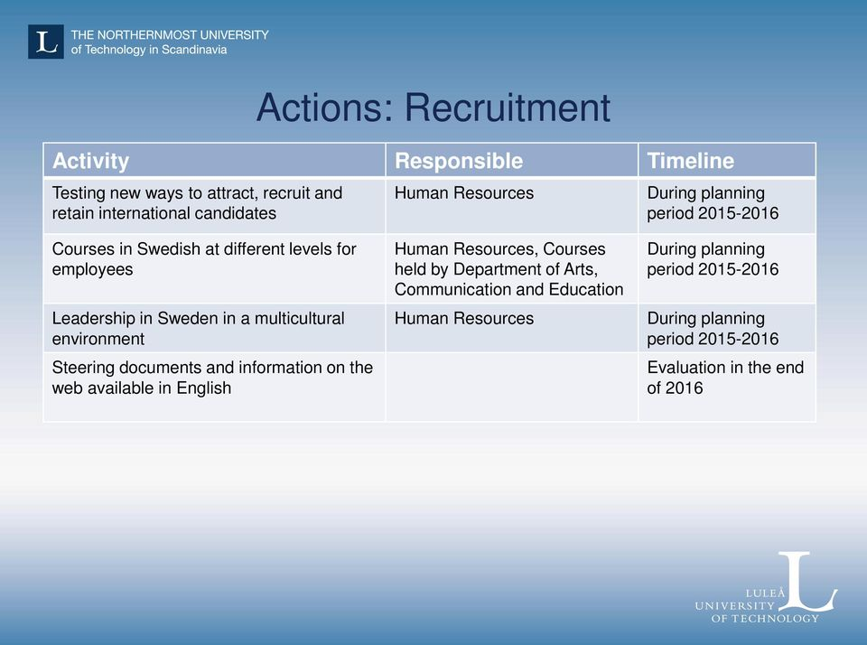 multicultural environment Steering documents and information on the web available in English Human Resources, Courses