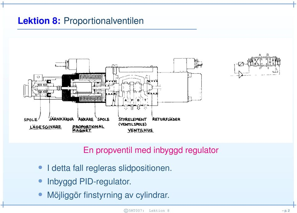 slidpositionen. Inbyggd PID-regulator.