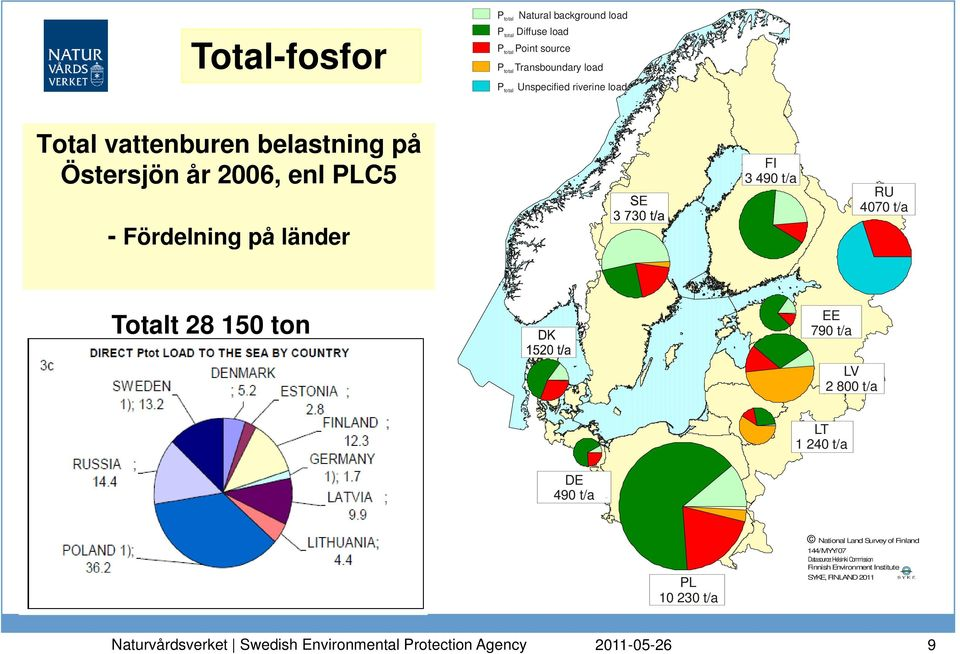 150 ton EE 790 t/a LV 2 800 t/a LT 1 240 t/a DE 490 t/a PL 10 230 t/a National Land Survey of Finland 144/MYY/07 Data source: