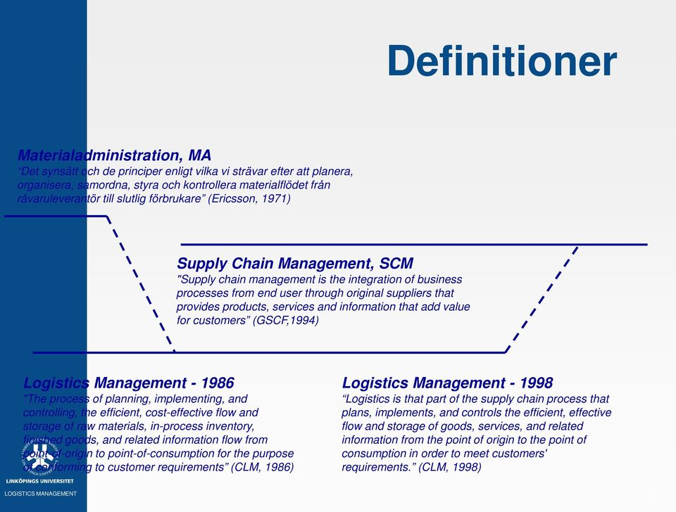 "services and information that add value for customers (GSCF,1994) Logistics Management - 1986 ""The process of planning, implementing, and controlling, the efficient, cost-effective flow and storage"