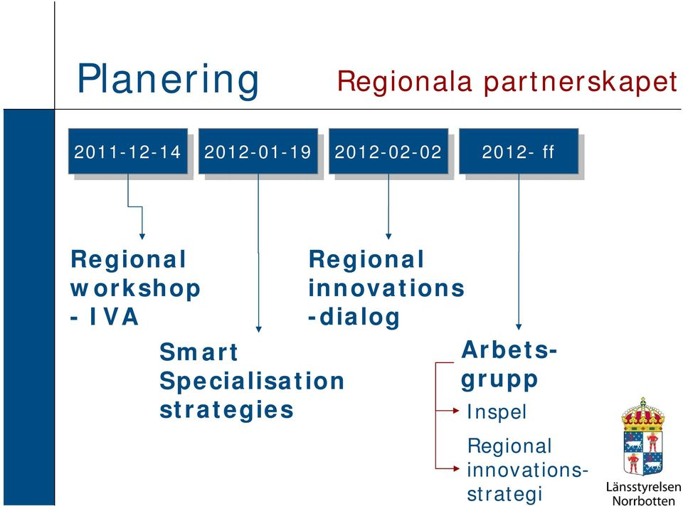 workshop -IVA Smart Specialisation strategies